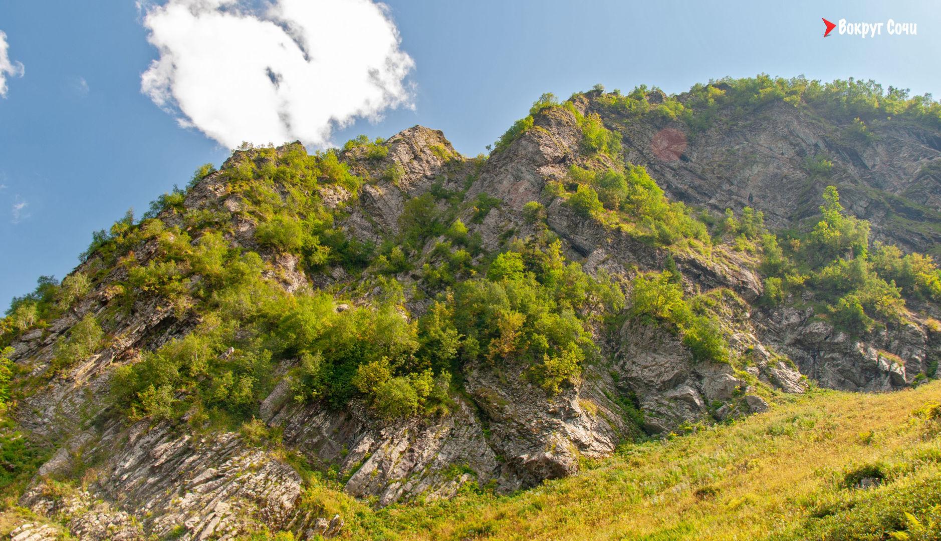 Хребет Аибга